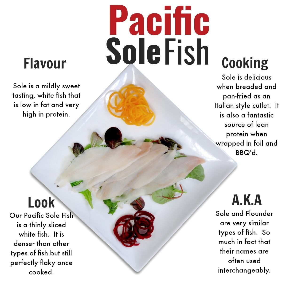 Pacific Sole Fish - Fresh Caught Fish From Nutrafarms