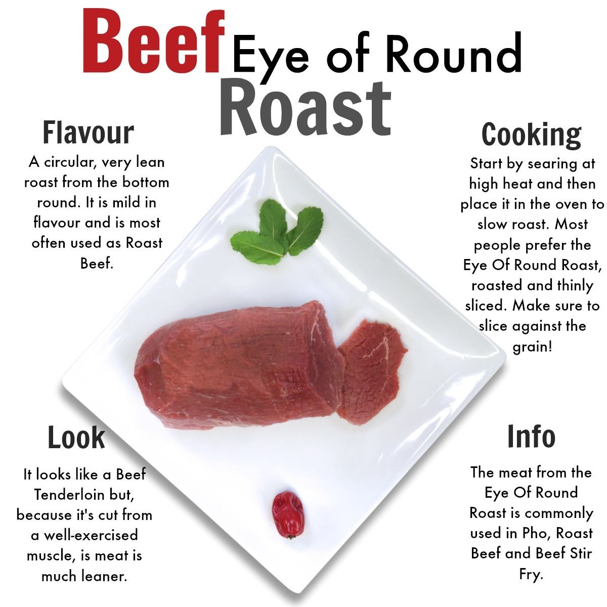 Beef Eye of Round Roast - Nutrafarms