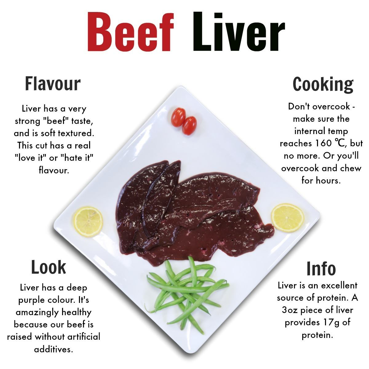 Beef Liver - Grass Fed Beef Nutrafarms