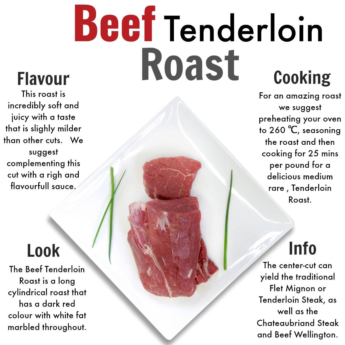Beef Tenderloin Roast - Grass Fed Beef - Nutrafarms