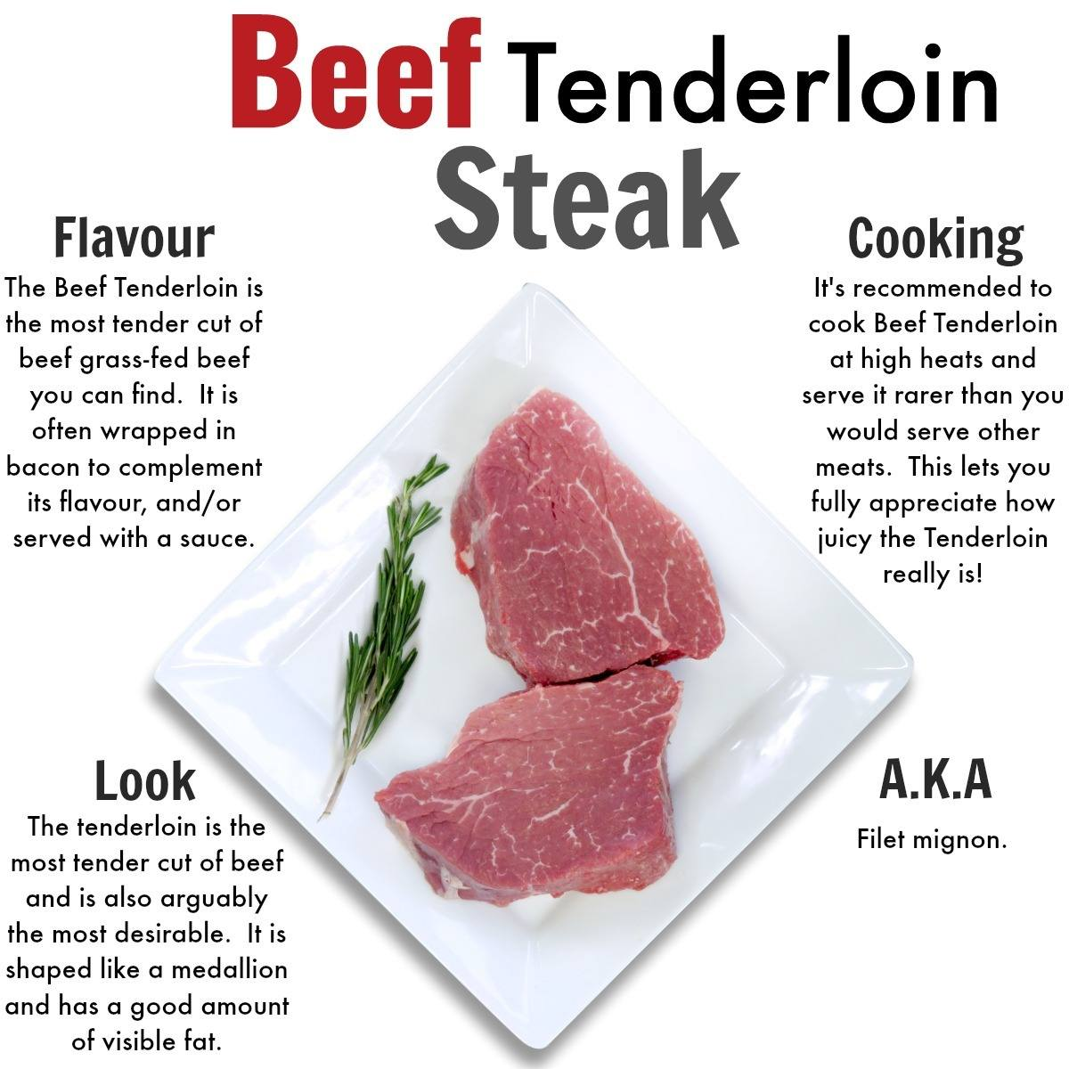 Beef Tenderloin Steak -Grass Fed Beef - Nutrafarms