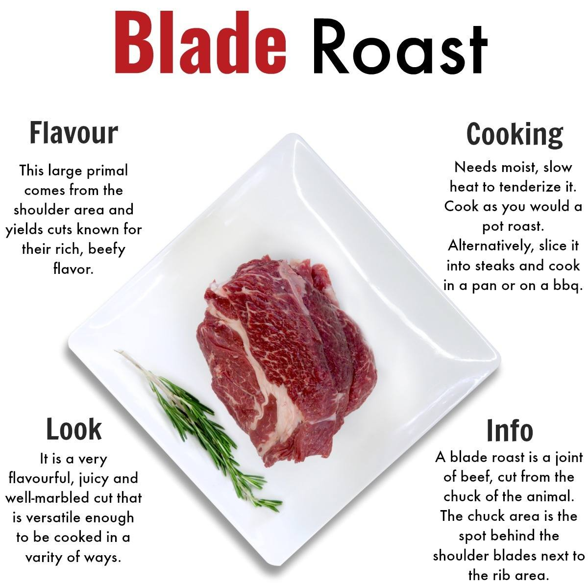 Blade Roast - Nutrafarms