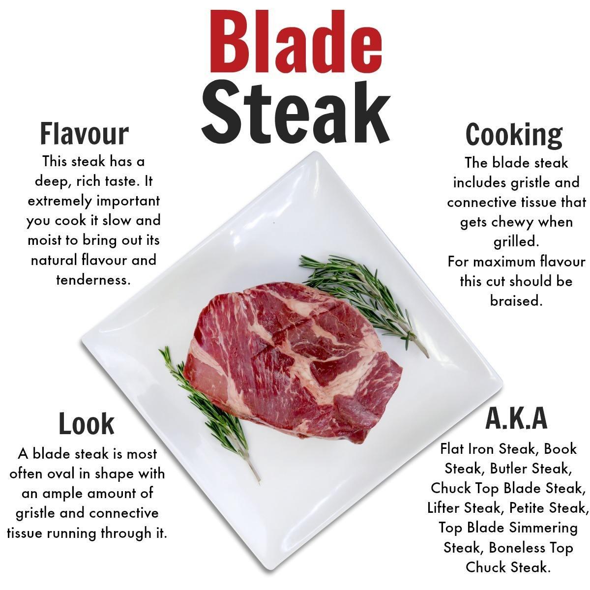 Blade Steak - Nutrafarms