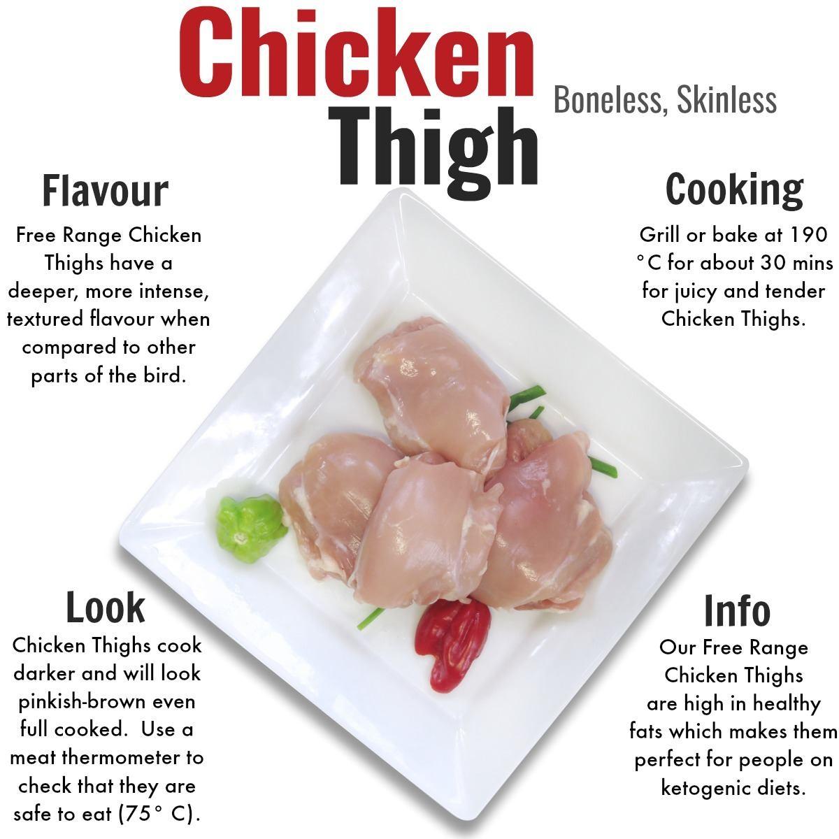 Chicken Thigh (BS) - Nutrafarms