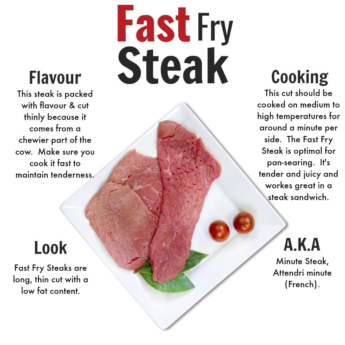 Fast Fry Steak - Nutrafarms