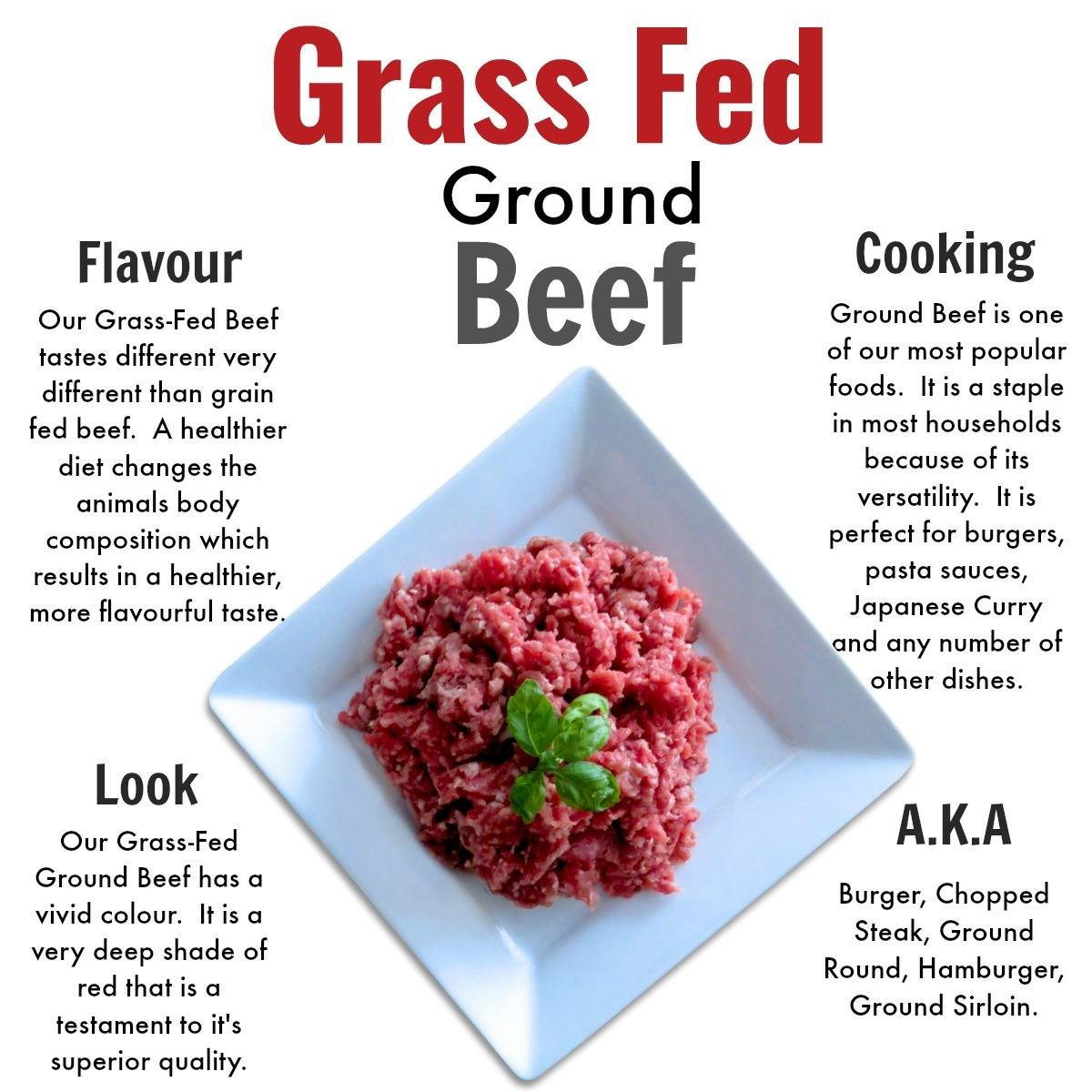 Grass Fed Ground Beef - Nutrafarms