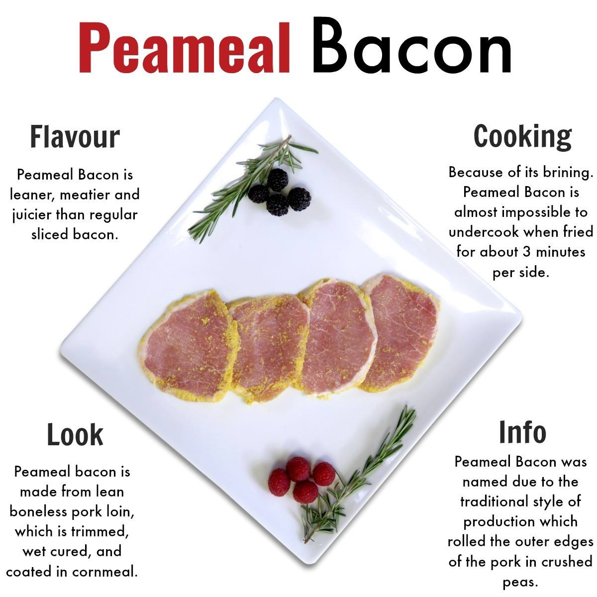 Peameal Bacon - Nutrafarms
