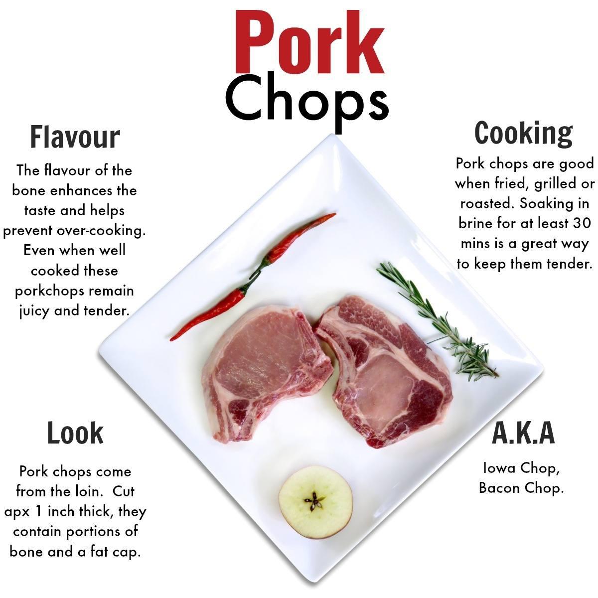 Pork Chops - Nutrafarms