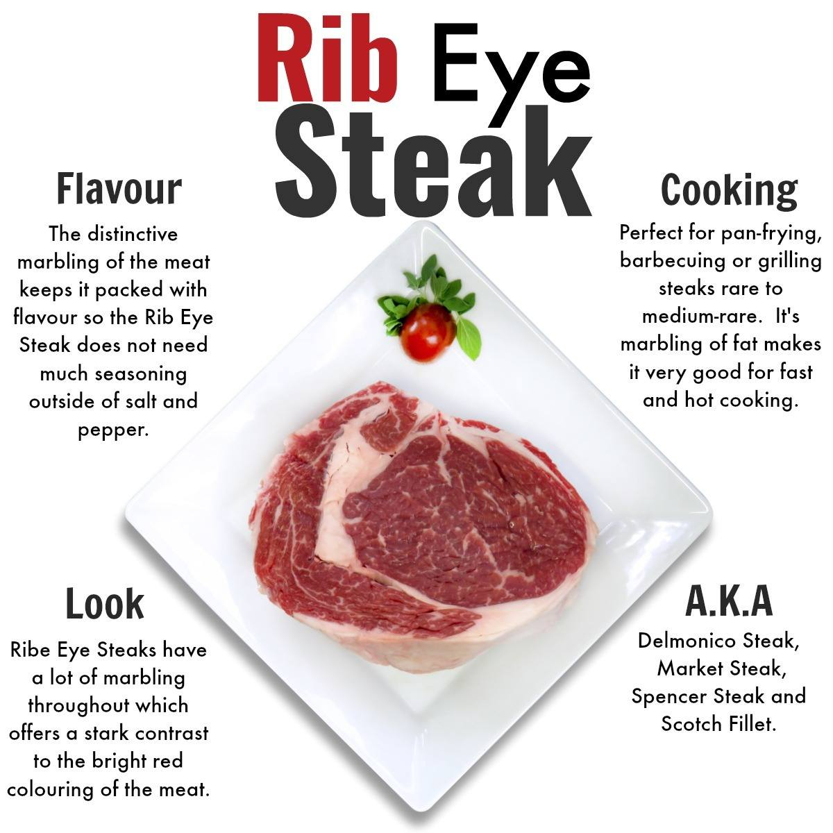 Rib Eye Steak - Grass Fed Beef - Nutrafarms