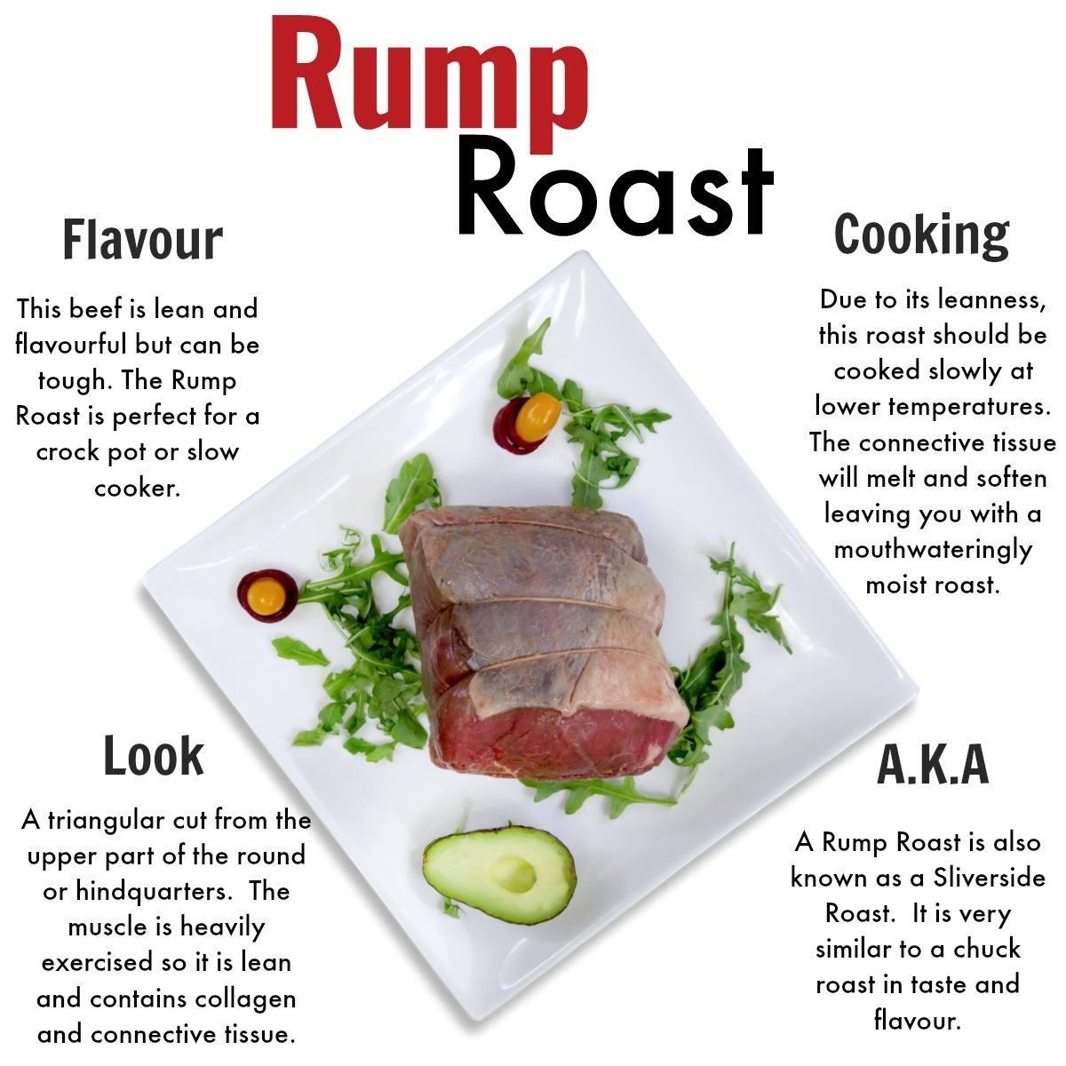 Rump Roast - Grass Fed Beef Nutrafarms
