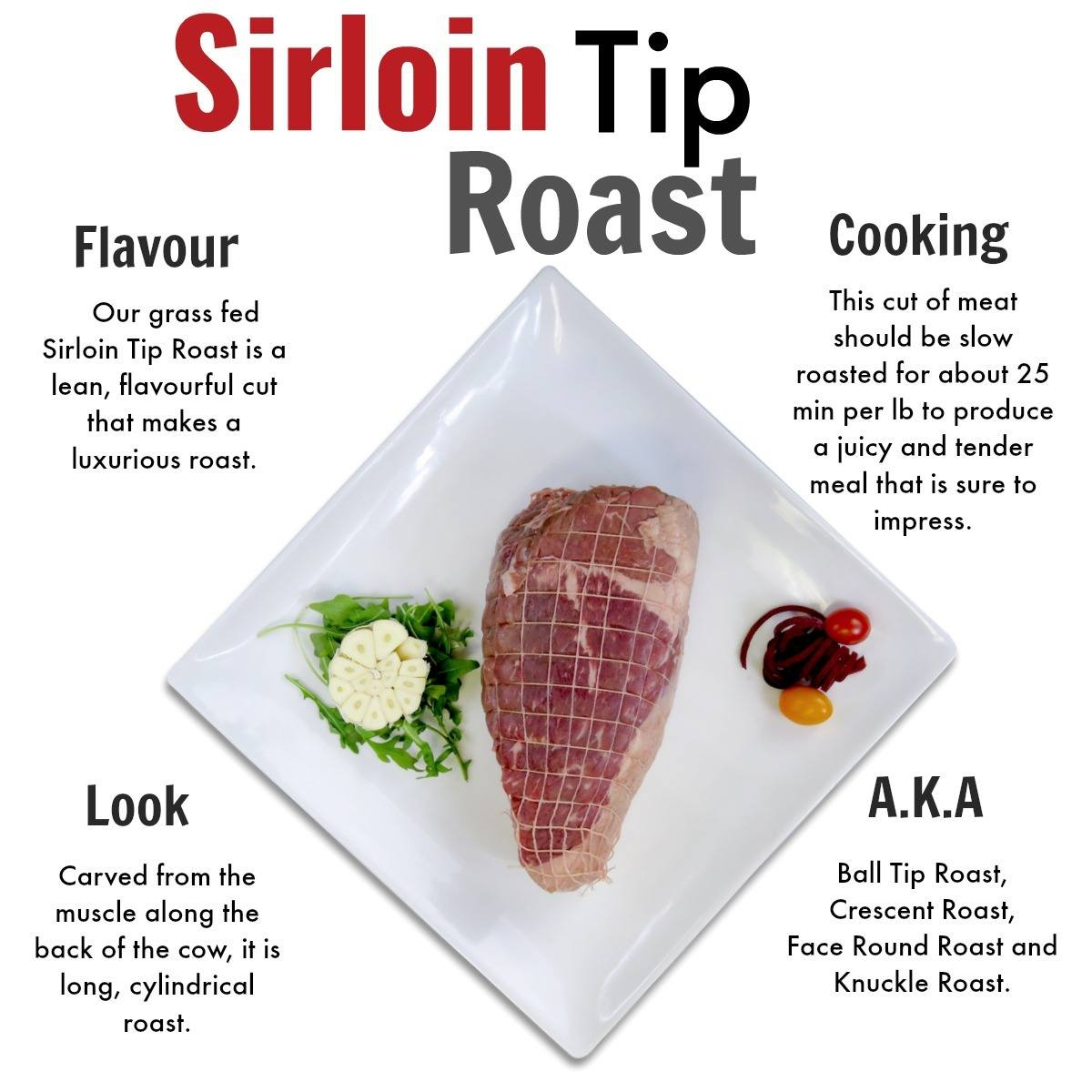 Sirloin Tip Roast - Grass Fed Beef Nutrafarms