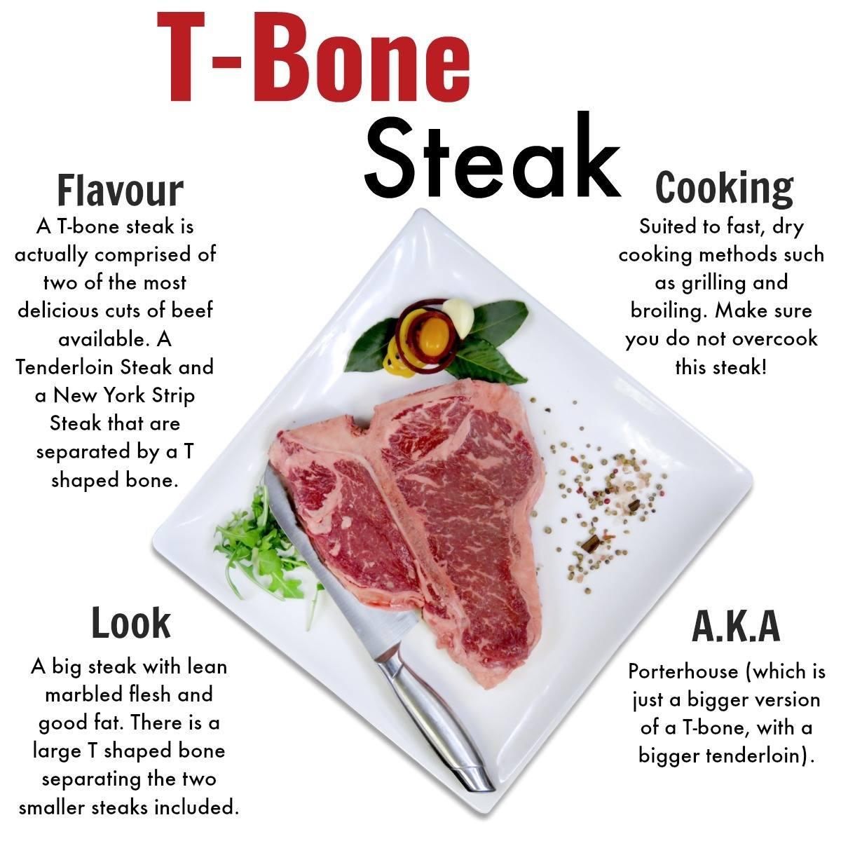 T-Bone Steak - Grass Fed Beef - Nutrafarms