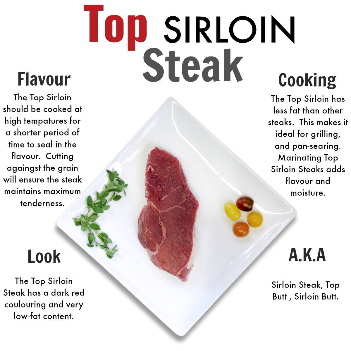 Top Sirloin Steak - Nutrafarms