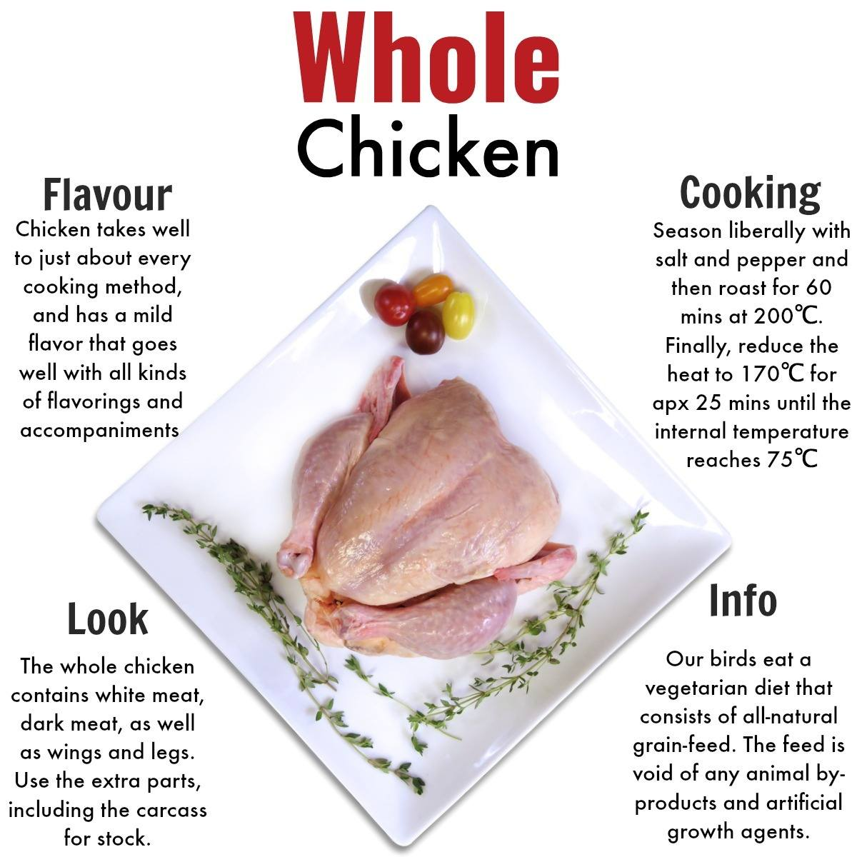 Whole Chicken - Nutrafarms