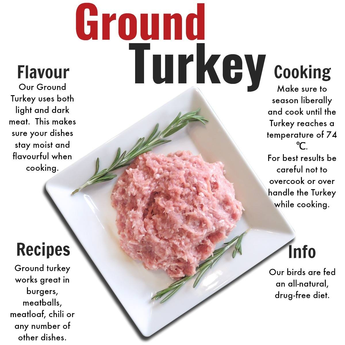 Ground Turkey Pop up -Drug Free Ontario Turkey - Nutrafarms
